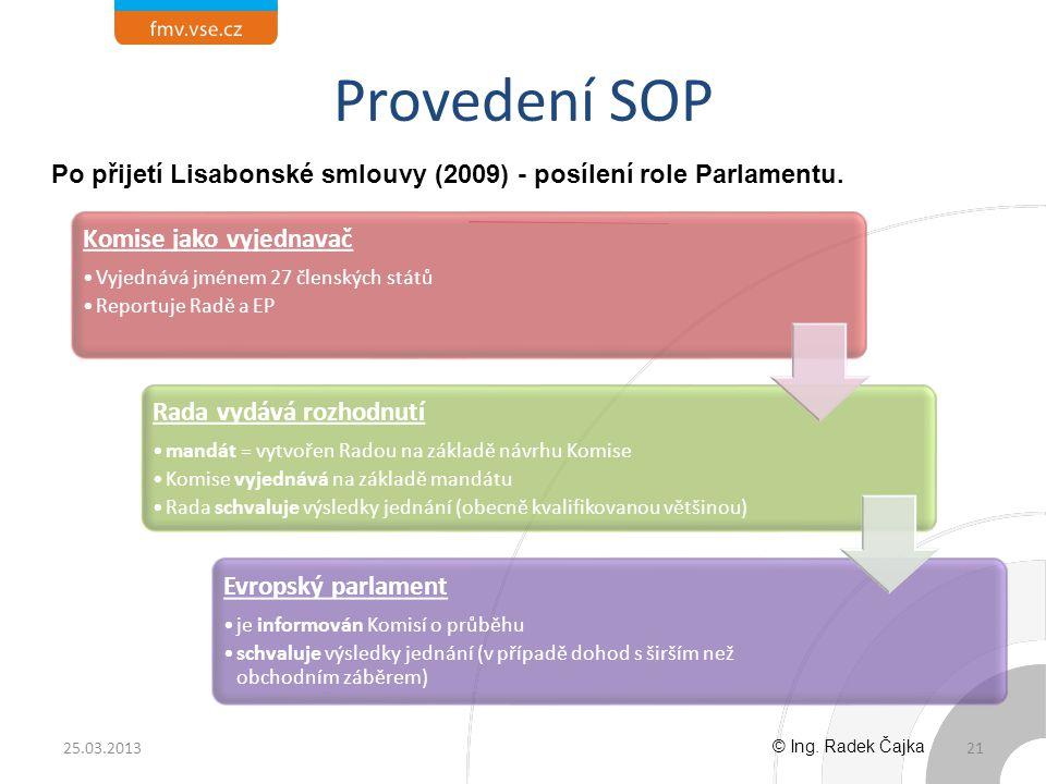 Provedení SOP Komise jako vyjednavač Rada vydává rozhodnutí
