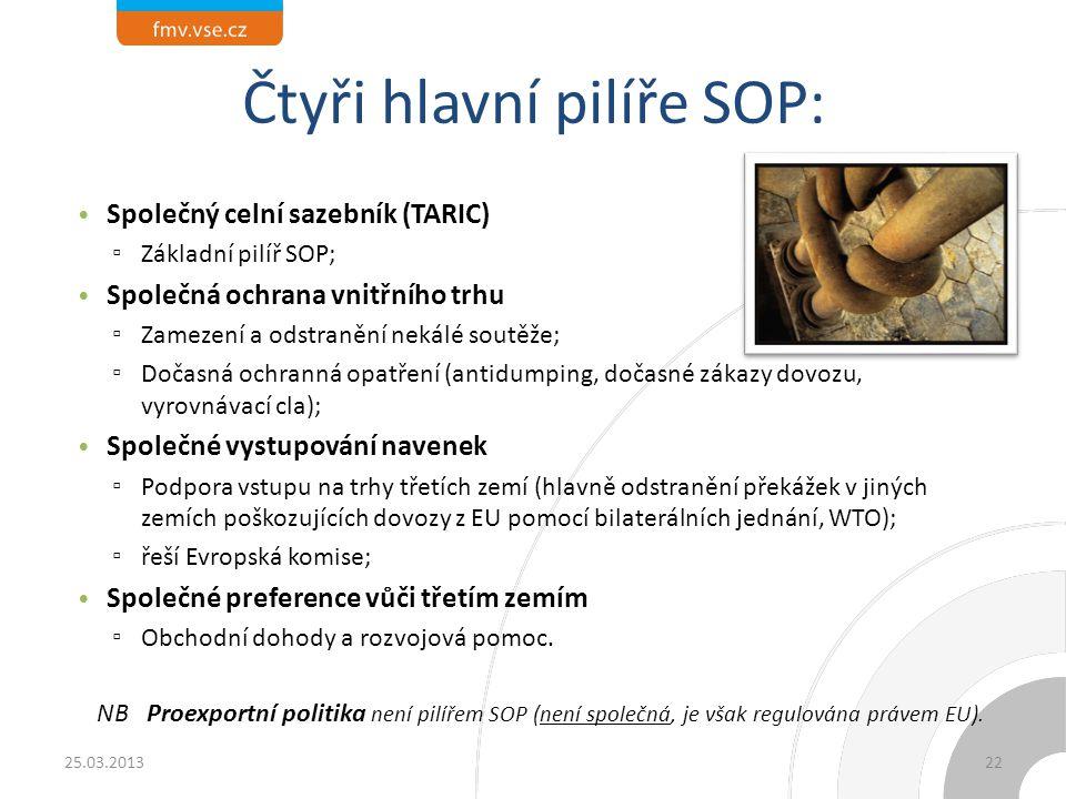 Čtyři hlavní pilíře SOP: