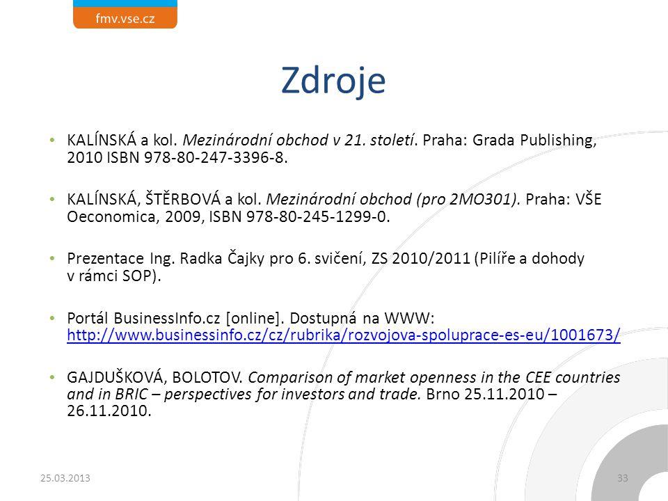 Zdroje KALÍNSKÁ a kol. Mezinárodní obchod v 21. století. Praha: Grada Publishing, 2010 ISBN 978-80-247-3396-8.