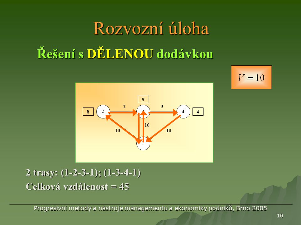 Rozvozní úloha Řešení s DĚLENOU dodávkou 2 trasy: (1-2-3-1); (1-3-4-1)