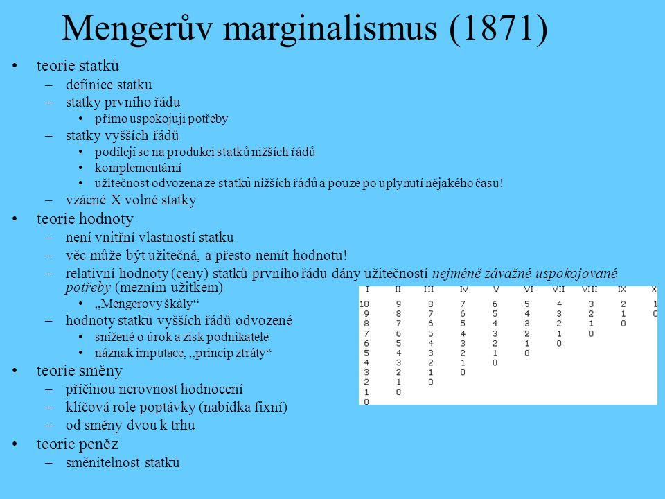 Mengerův marginalismus (1871)