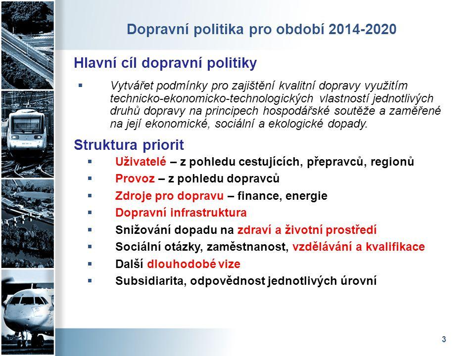 Dopravní politika pro období 2014-2020