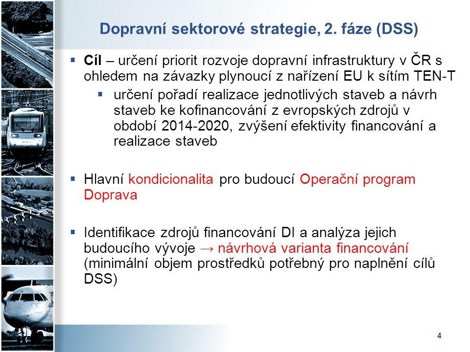 Dopravní sektorové strategie, 2. fáze (DSS)