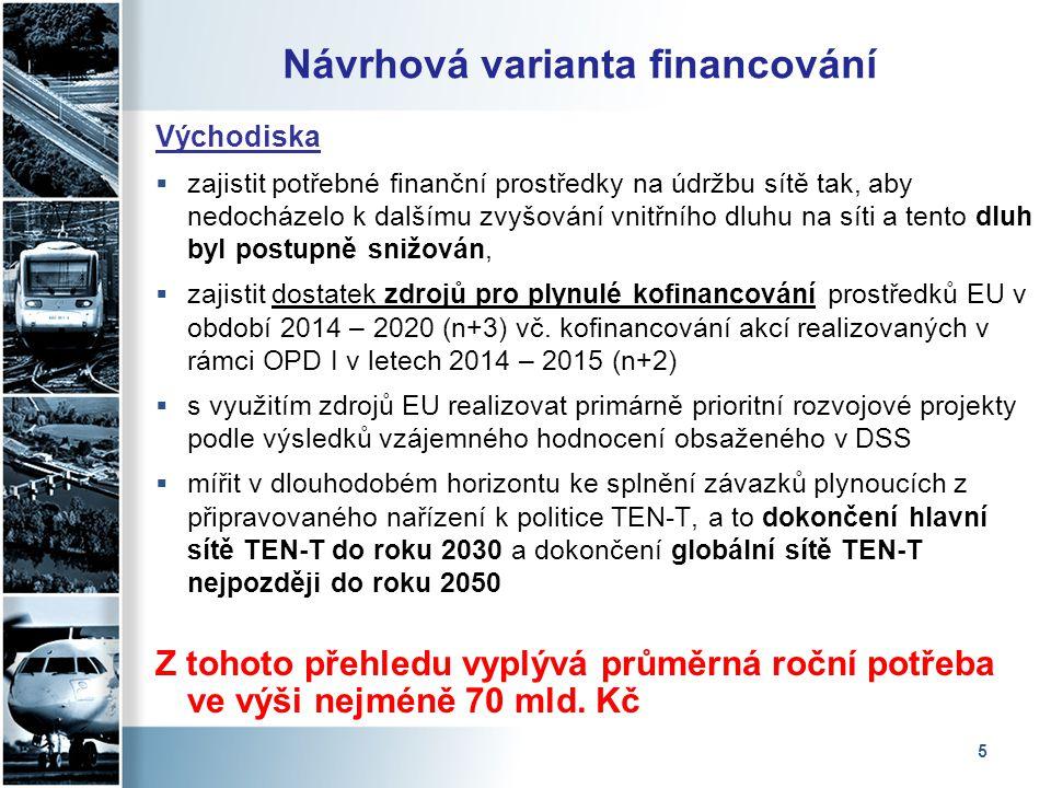 Návrhová varianta financování