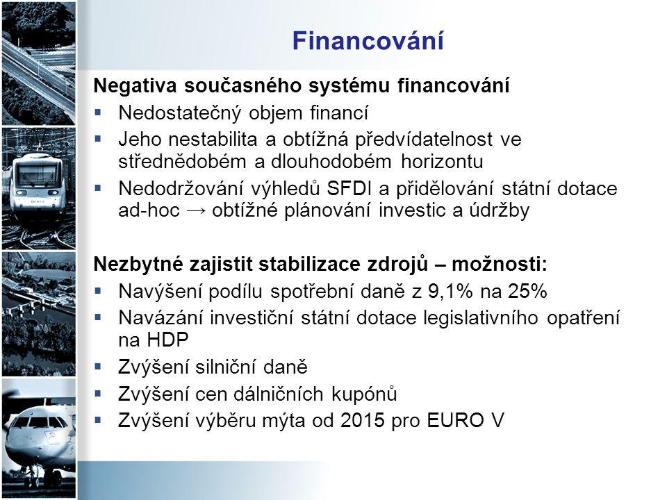 Financování Negativa současného systému financování