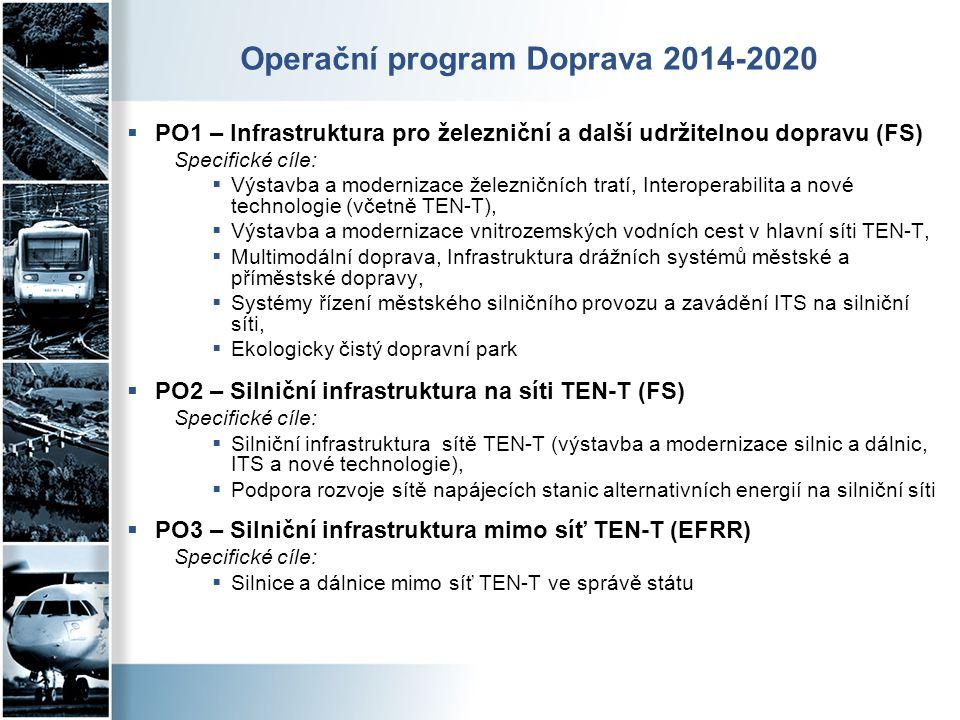 Operační program Doprava 2014-2020
