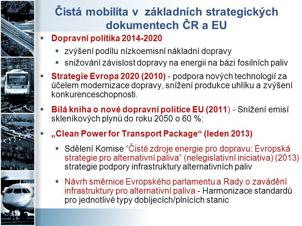 Čistá mobilita v základních strategických dokumentech ČR a EU
