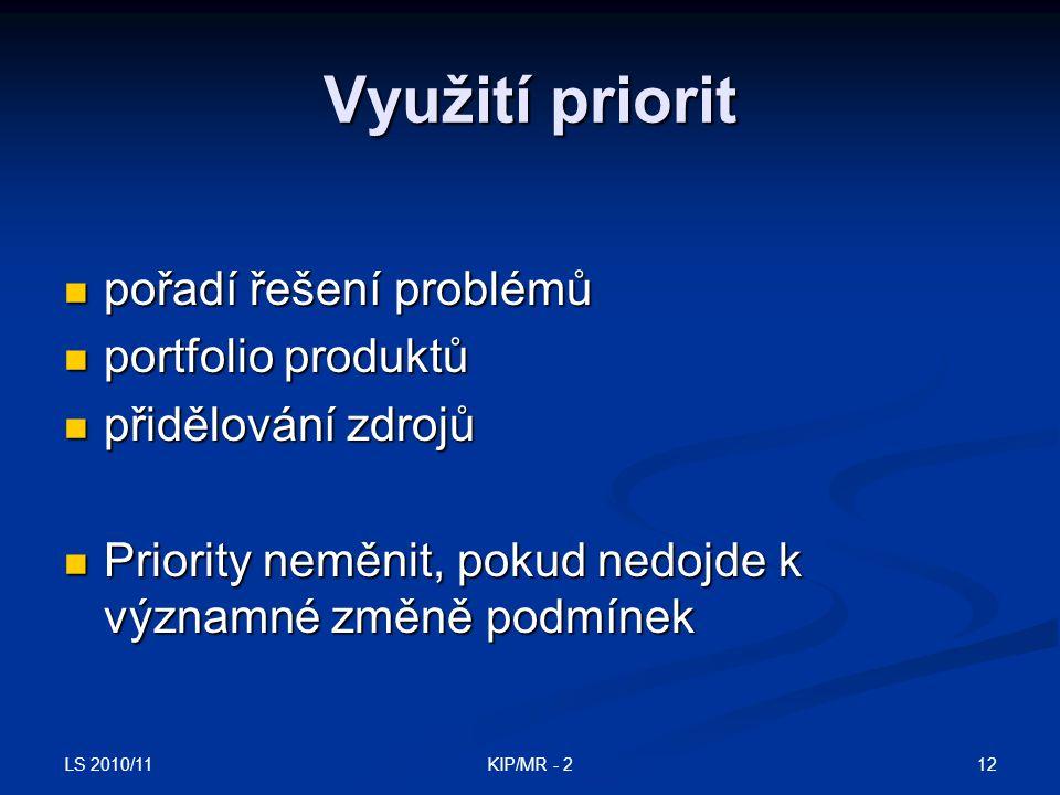 Využití priorit pořadí řešení problémů portfolio produktů