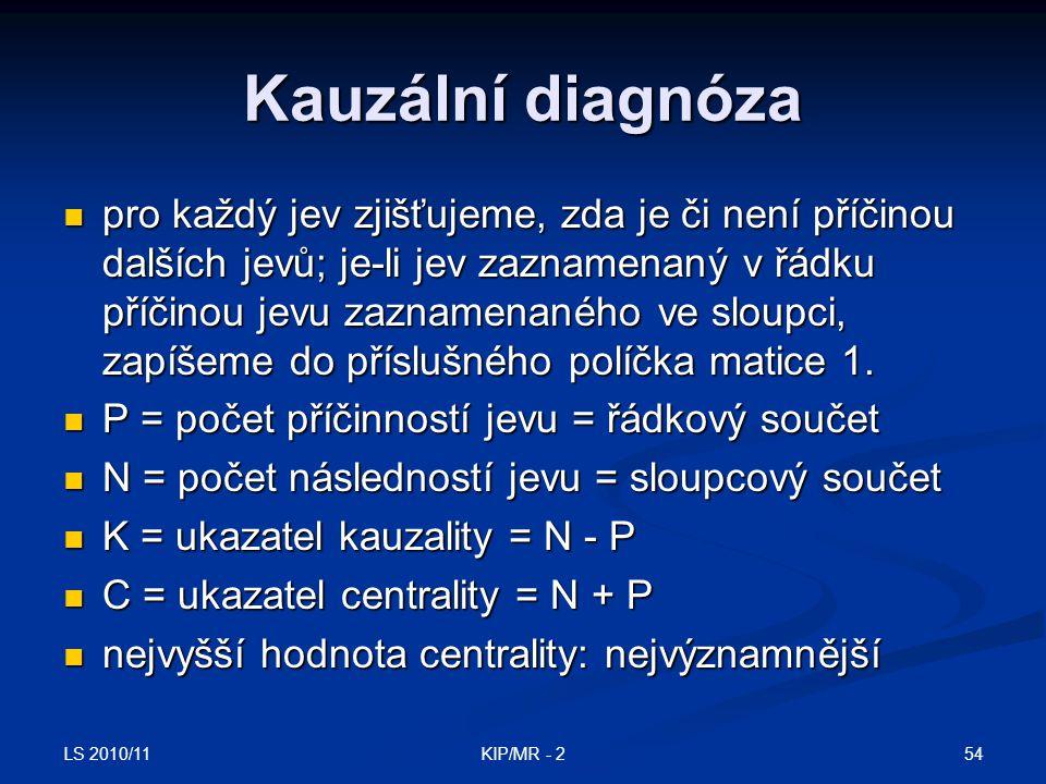 Kauzální diagnóza