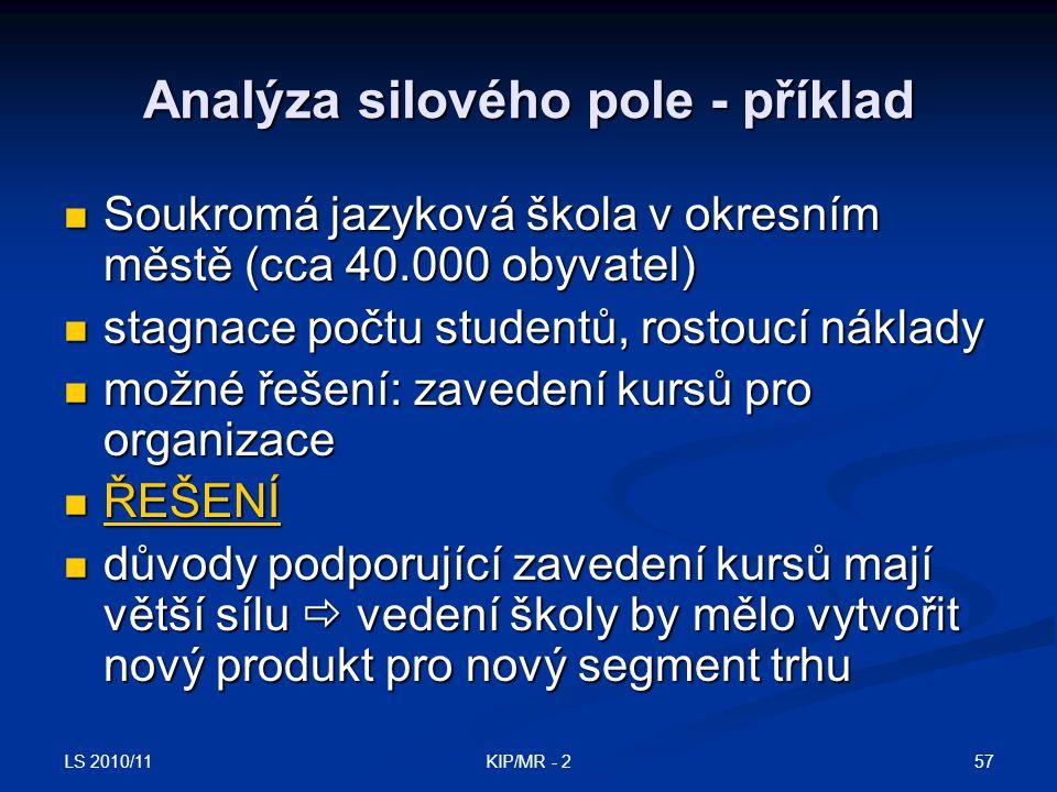 Analýza silového pole - příklad