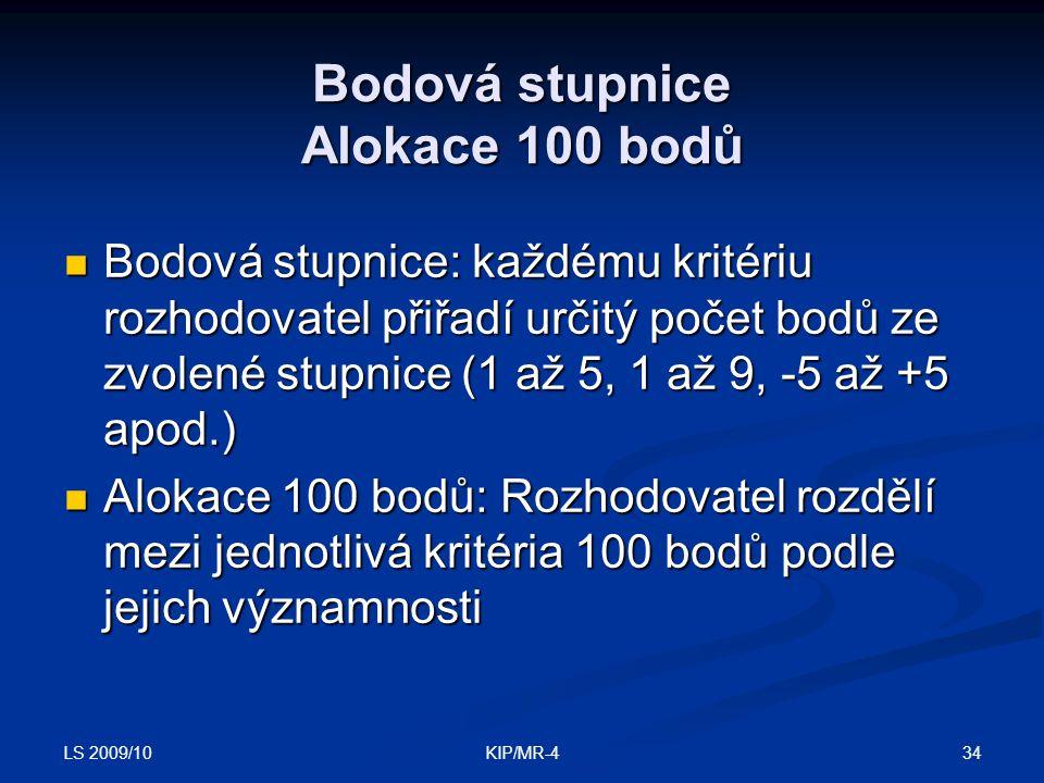 Bodová stupnice Alokace 100 bodů