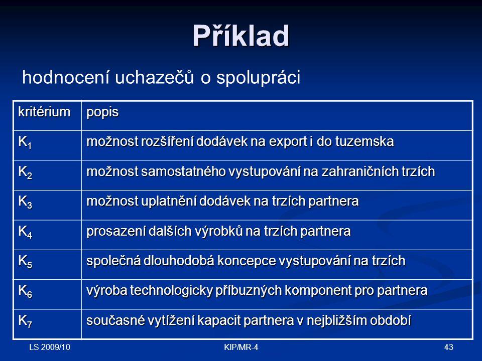 Příklad hodnocení uchazečů o spolupráci kritérium popis K1