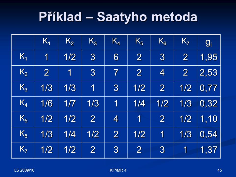 Příklad – Saatyho metoda