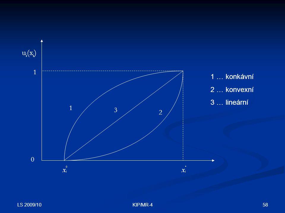 ui(xi) 1 1 … konkávní 2 … konvexní 3 … lineární 1 3 2 LS 2009/10