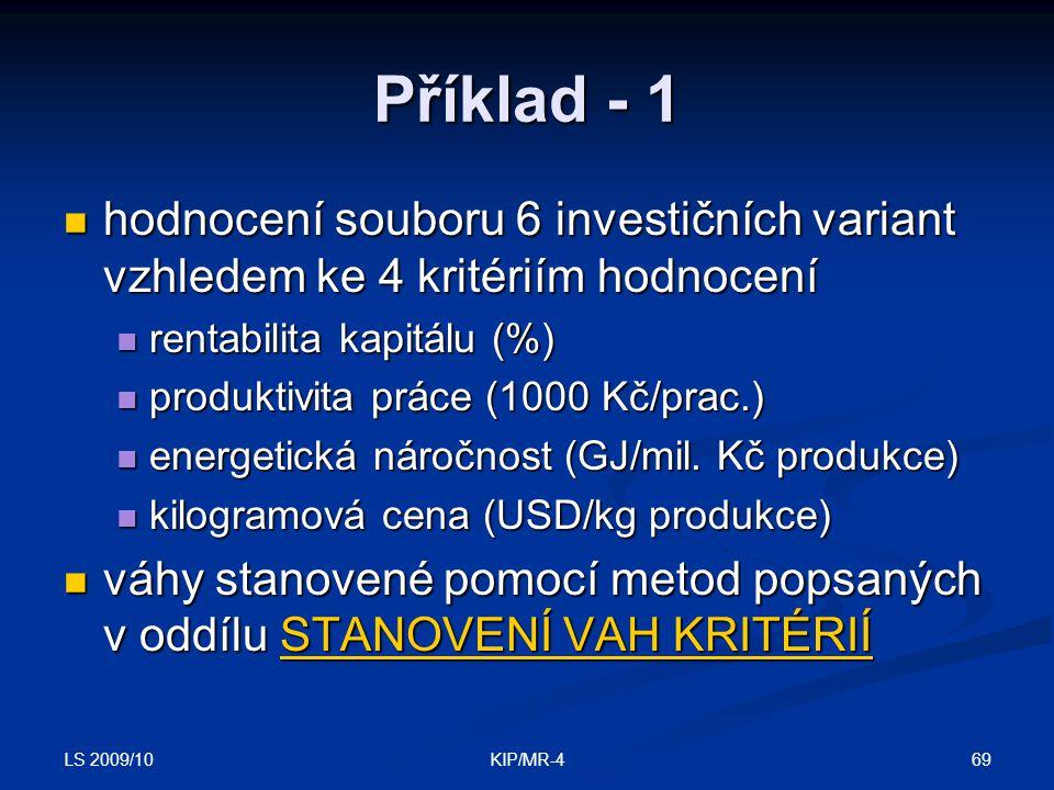 Příklad - 1 hodnocení souboru 6 investičních variant vzhledem ke 4 kritériím hodnocení. rentabilita kapitálu (%)
