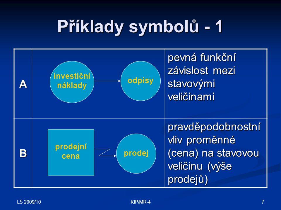 Příklady symbolů - 1 A. pevná funkční závislost mezi stavovými veličinami. B.