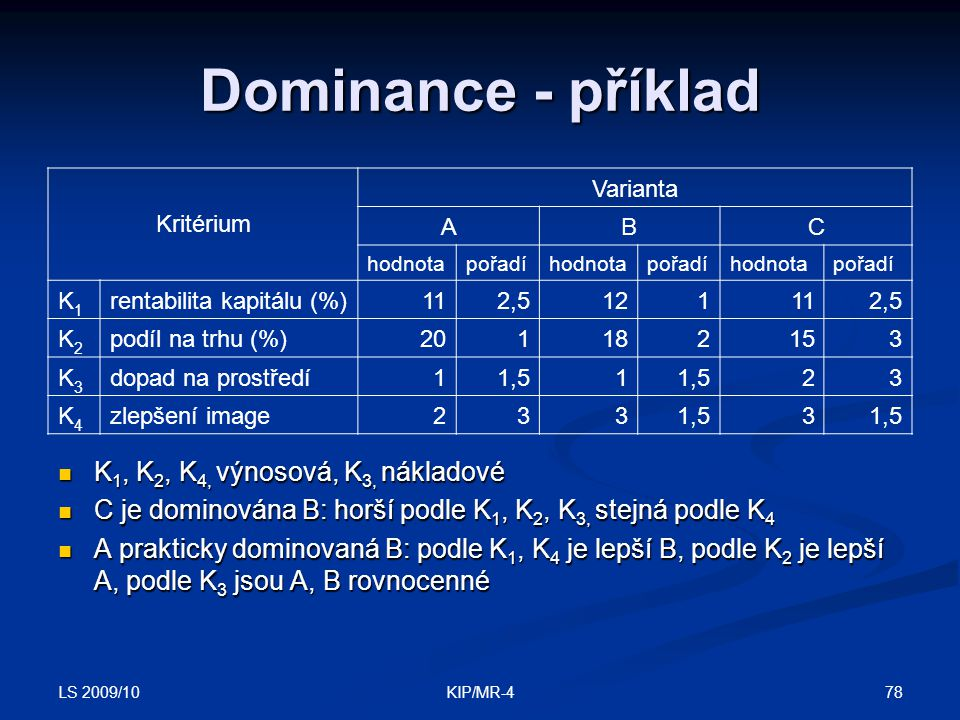 Dominance - příklad K1, K2, K4, výnosová, K3, nákladové