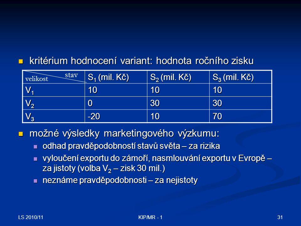 kritérium hodnocení variant: hodnota ročního zisku