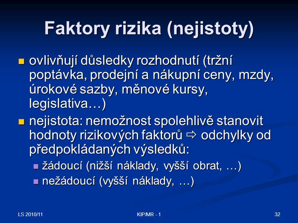 Faktory rizika (nejistoty)