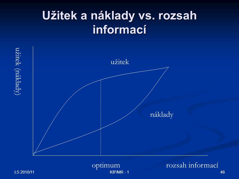 Užitek a náklady vs. rozsah informací