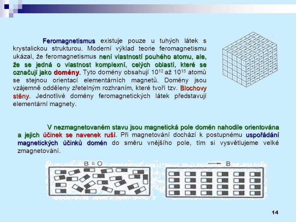 Feromagnetismus existuje pouze u tuhých látek s krystalickou strukturou. Moderní výklad teorie feromagnetismu ukázal, že feromagnetismus není vlastností pouhého atomu, ale, že se jedná o vlastnost komplexní, celých oblastí, které se označují jako domény. Tyto domény obsahují 1012 až 1015 atomů se stejnou orientací elementárních magnetů. Domény jsou vzájemně odděleny zřetelným rozhraním, které tvoří tzv. Blochovy stěny. Jednotlivé domény feromagnetických látek představují elementární magnety.