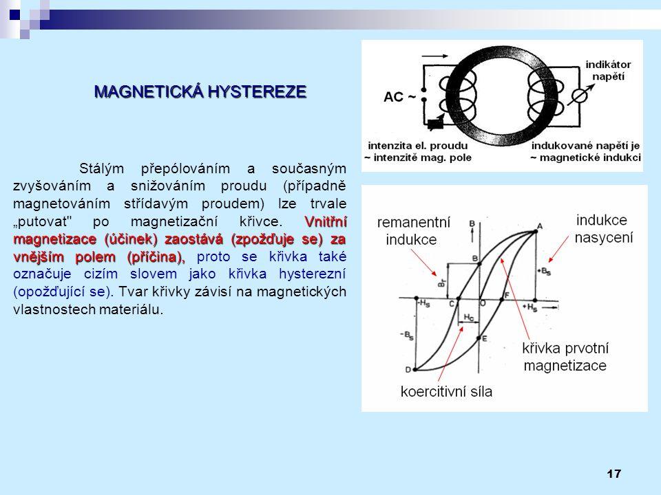 MAGNETICKÁ HYSTEREZE