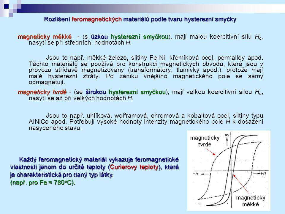 Rozlišení feromagnetických materiálů podle tvaru hysterezní smyčky