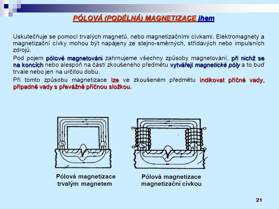 PÓLOVÁ (PODÉLNÁ) MAGNETIZACE jhem