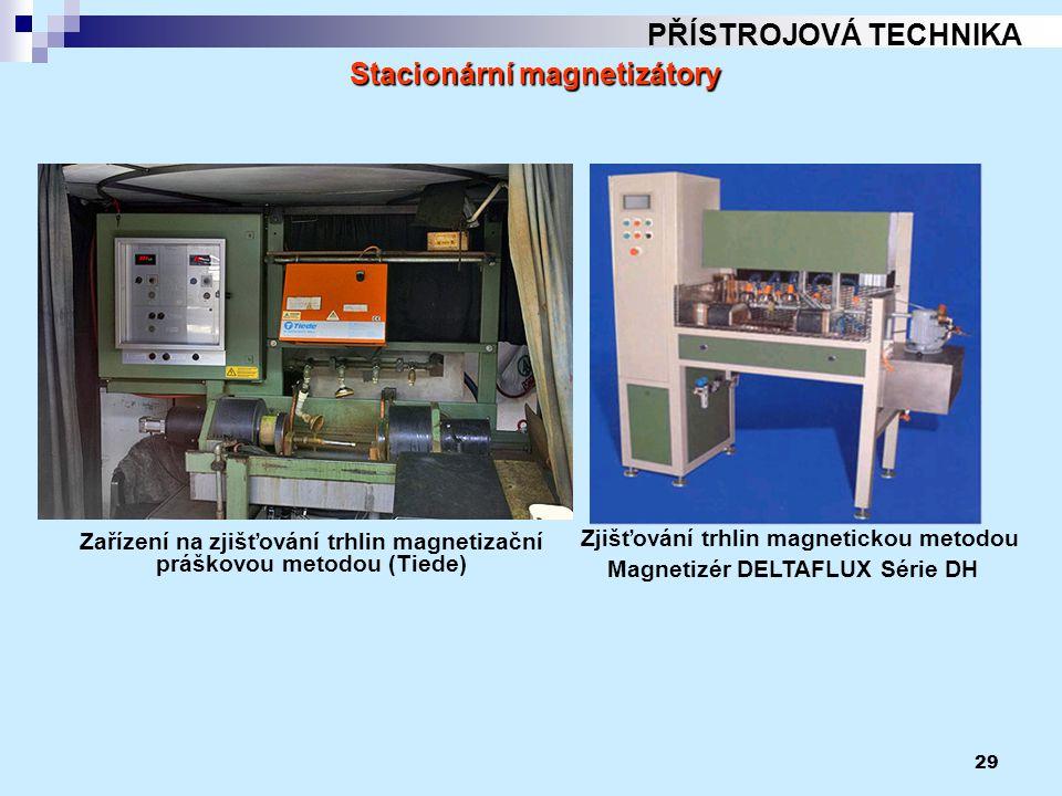 Stacionární magnetizátory