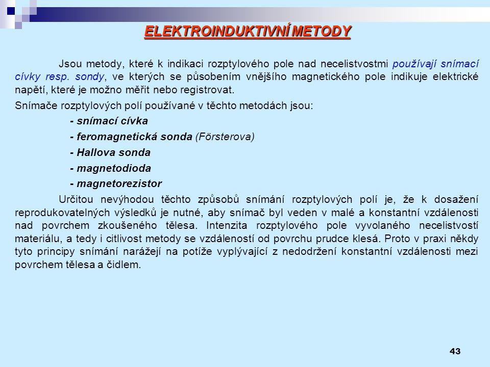 ELEKTROINDUKTIVNÍ METODY