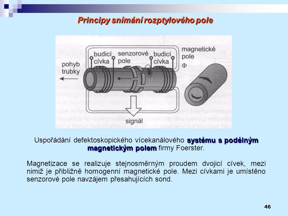 Principy snímání rozptylového pole
