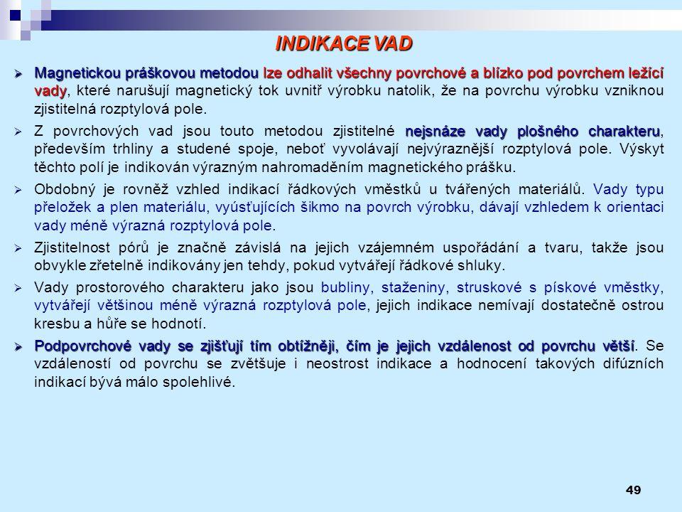 INDIKACE VAD