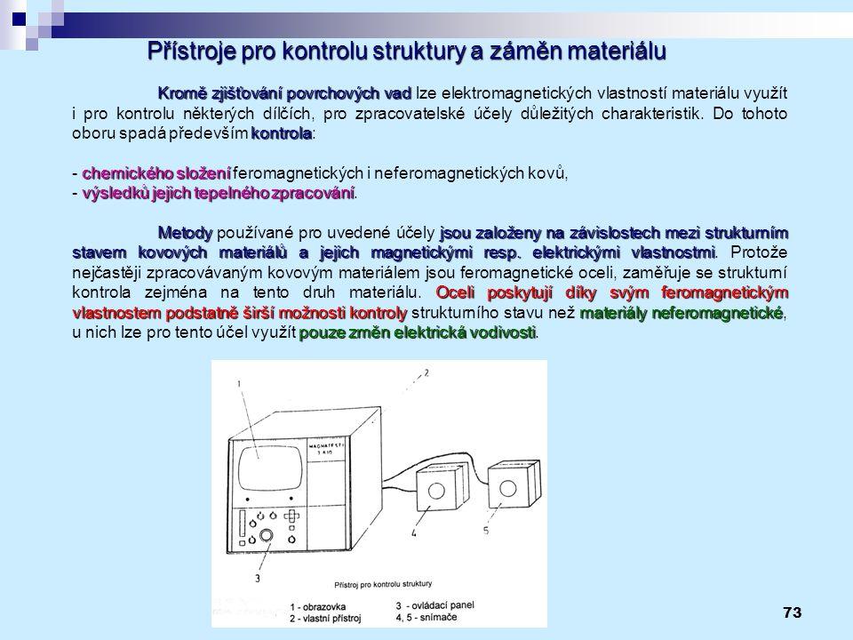 Přístroje pro kontrolu struktury a záměn materiálu