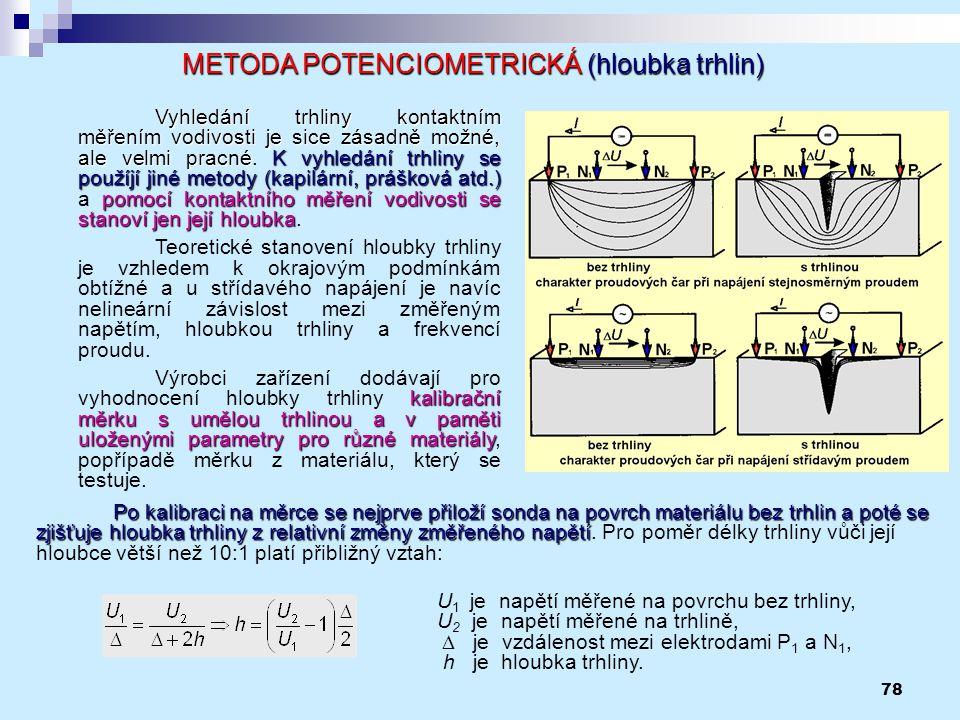 METODA POTENCIOMETRICKÁ (hloubka trhlin)