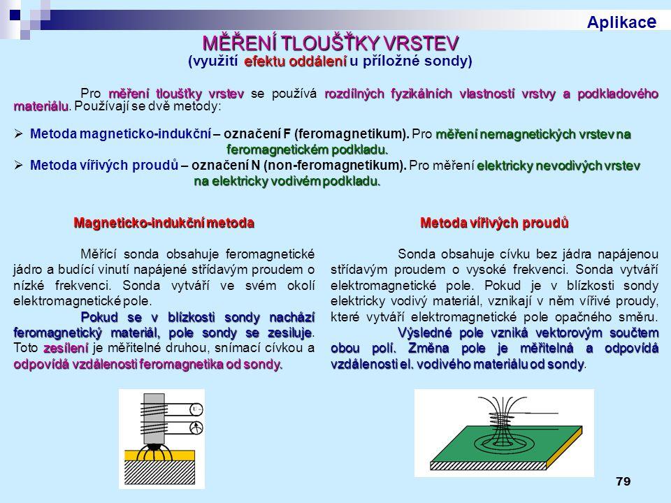Magneticko-indukční metoda Metoda vířivých proudů