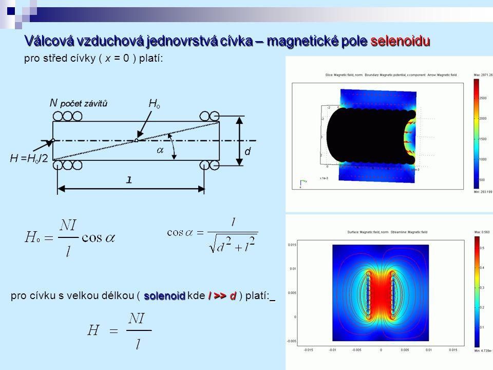 Válcová vzduchová jednovrstvá cívka – magnetické pole selenoidu