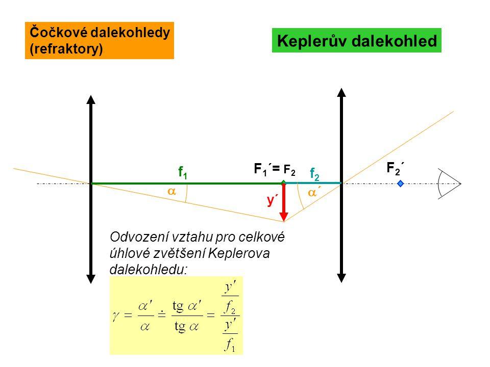 Keplerův dalekohled Čočkové dalekohledy (refraktory) F1´= F2 F2´ f1 f2