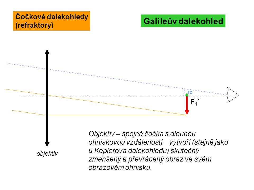 Galileův dalekohled Čočkové dalekohledy (refraktory) a F1´