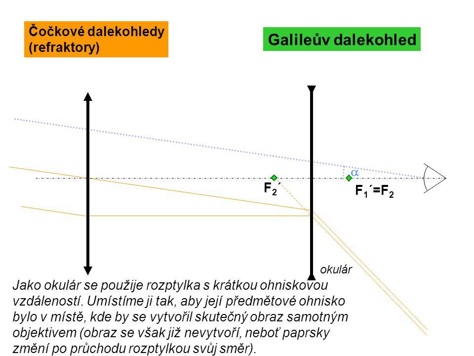Galileův dalekohled Čočkové dalekohledy (refraktory) a F2´ F1´=F2
