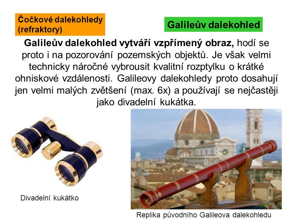Čočkové dalekohledy (refraktory) Galileův dalekohled.