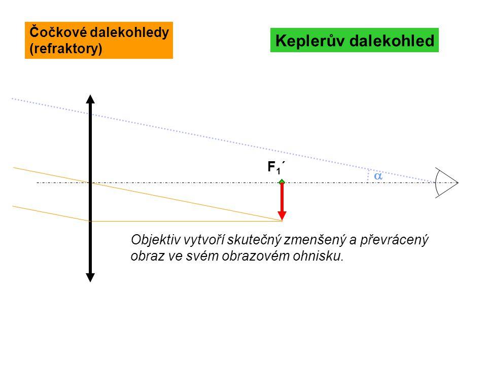 Keplerův dalekohled Čočkové dalekohledy (refraktory) F1´ a