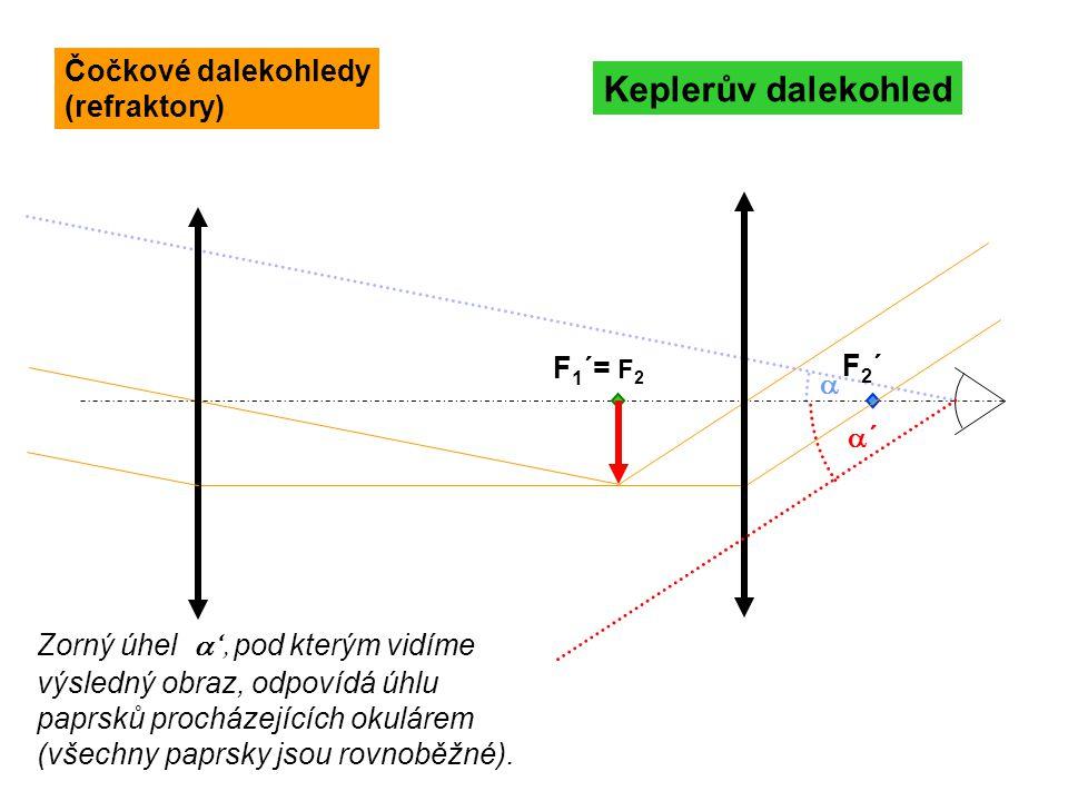 Keplerův dalekohled Čočkové dalekohledy (refraktory) F1´= F2 F2´ a a´