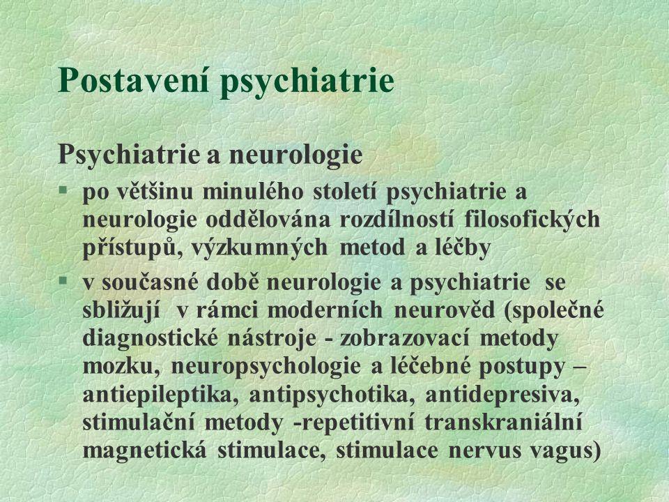 Postavení psychiatrie