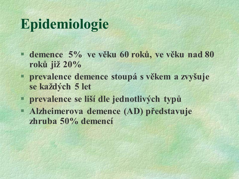 Epidemiologie demence 5% ve věku 60 roků, ve věku nad 80 roků již 20%