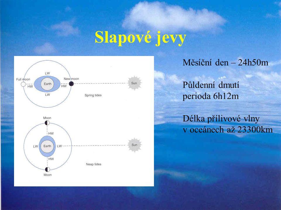 Slapové jevy Měsíční den – 24h50m Půldenní dmutí perioda 6h12m