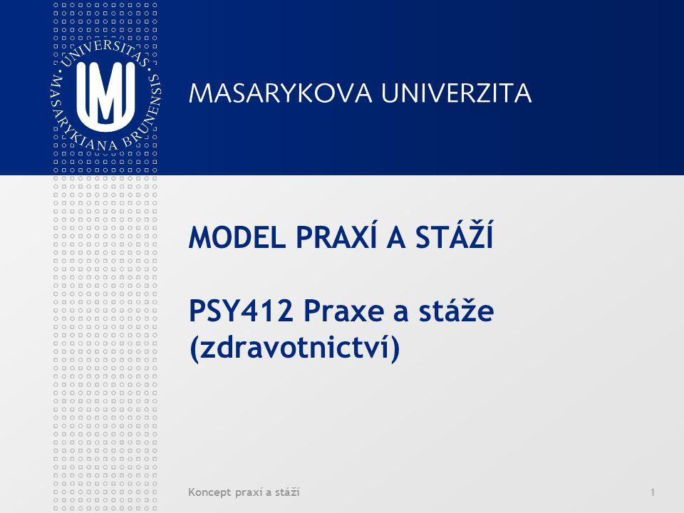 MODEL PRAXÍ A STÁŽÍ PSY412 Praxe a stáže (zdravotnictví)