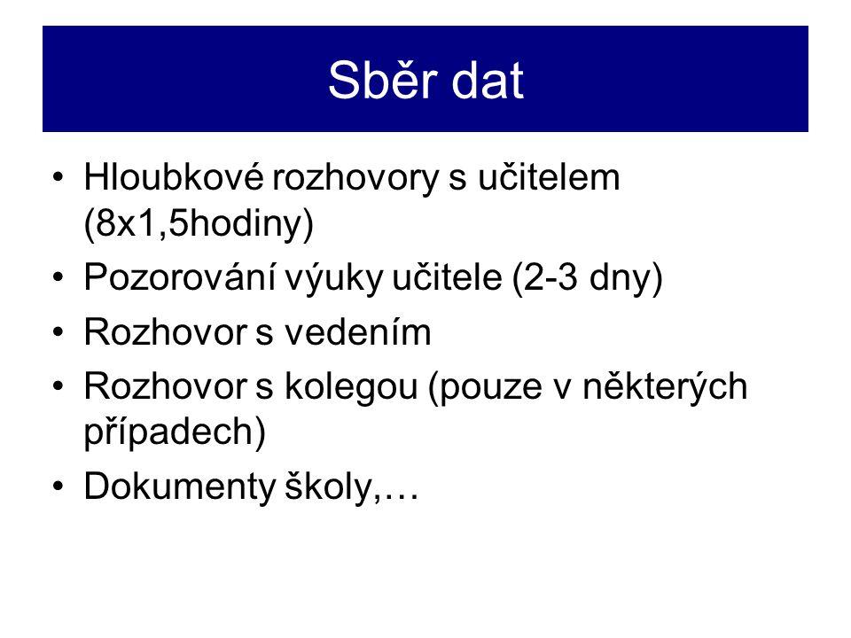Sběr dat Hloubkové rozhovory s učitelem (8x1,5hodiny)
