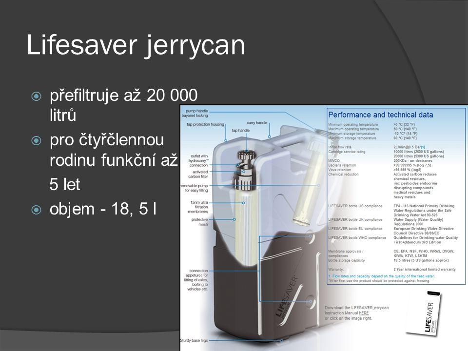 Lifesaver jerrycan přefiltruje až 20 000 litrů