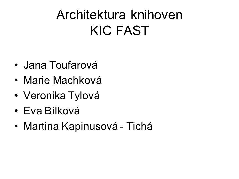 Architektura knihoven KIC FAST