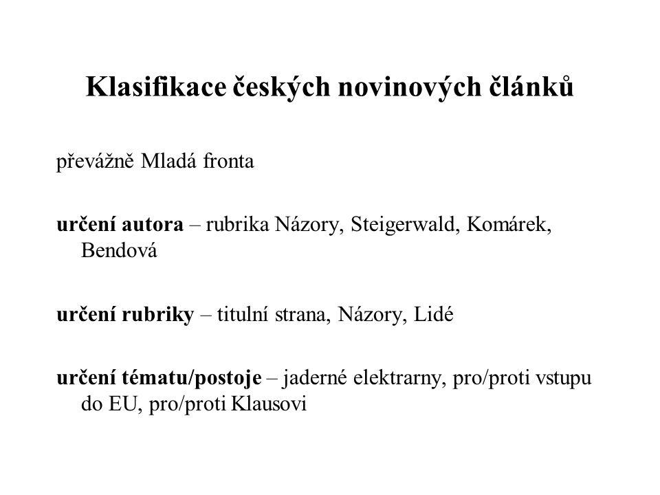 Klasifikace českých novinových článků